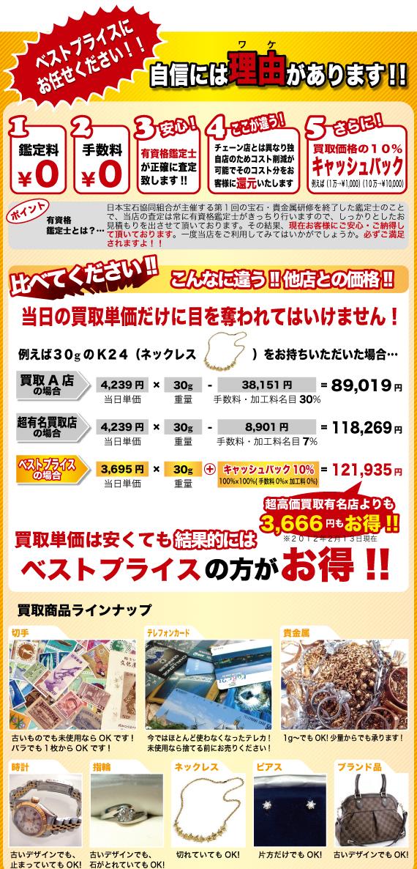 ベストプライス(神戸店)の高価買取5つ理由